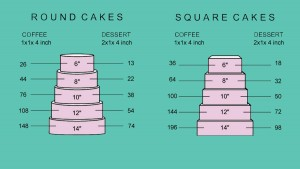 serving size 2
